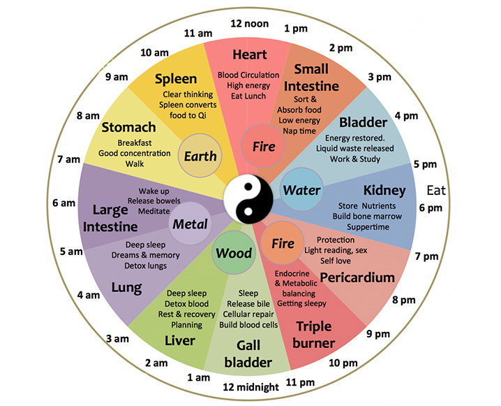 Image result for chinese clock
