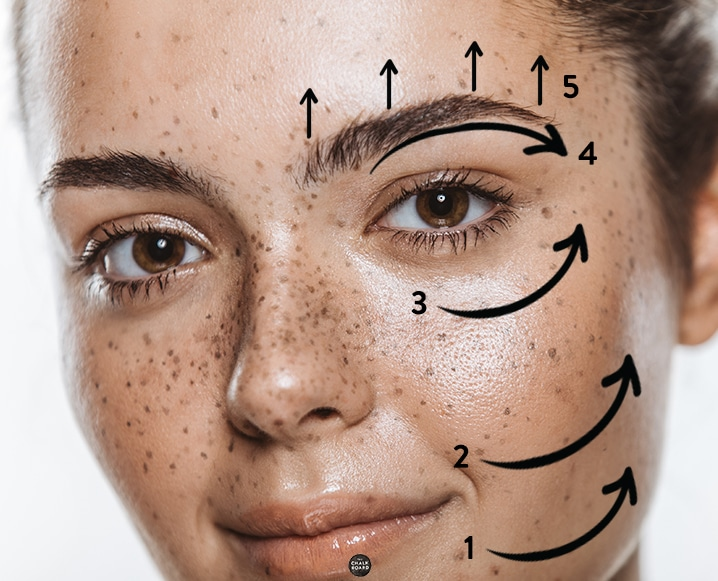 Gua Sha Facial - What Are The Benefits? - The Chalkboard